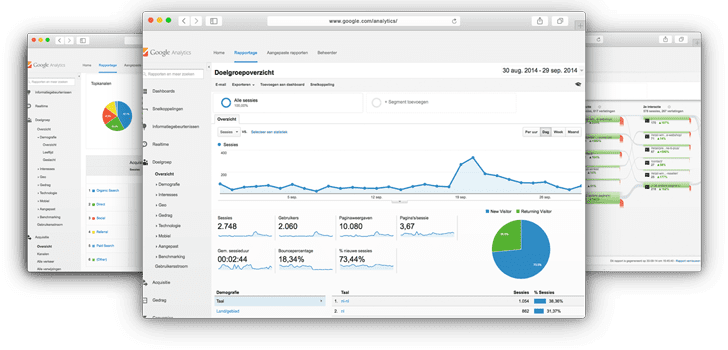 Google Analytics - iDwebs.be